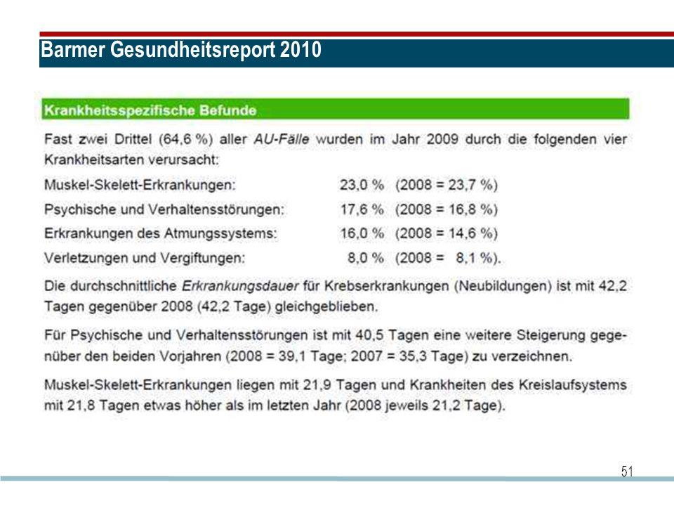 Barmer Gesundheitsreport 2010
