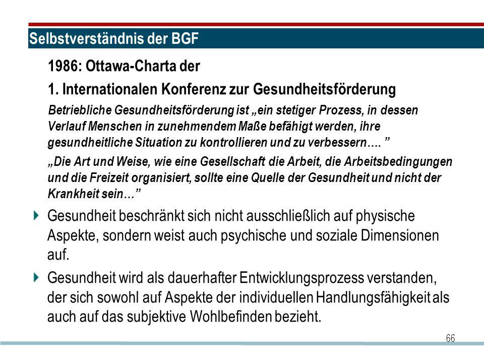 Selbstverständnis der BGF