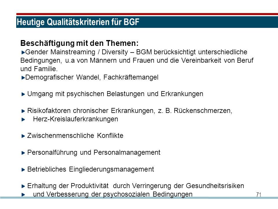 Heutige Qualitätskriterien für BGF