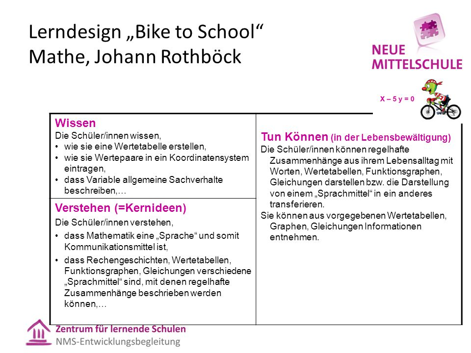 "Lerndesign ""Bike to School Mathe, Johann Rothböck"