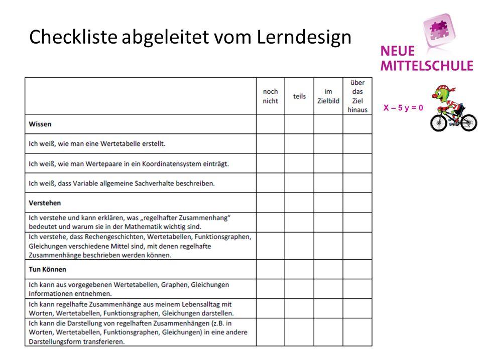 Checkliste abgeleitet vom Lerndesign