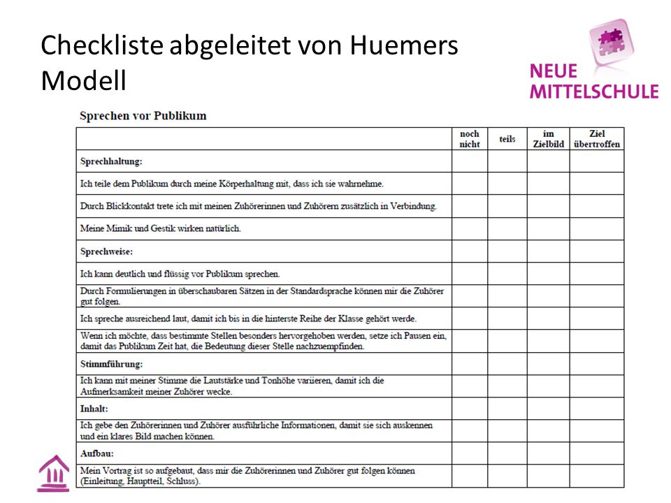 Checkliste abgeleitet von Huemers Modell