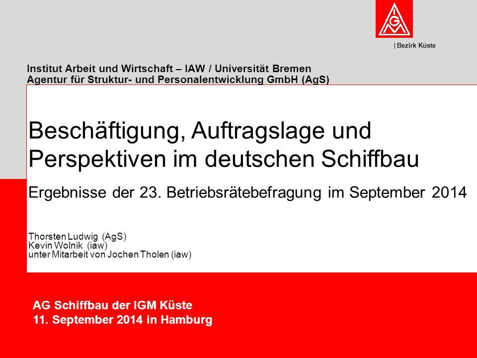 Beschäftigung, Auftragslage und Perspektiven im deutschen Schiffbau