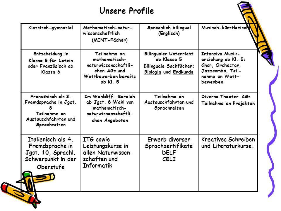 Unsere Profile Klassisch-gymnasial. Mathematisch-natur-wissenschaftlich. (MINT-Fächer) Sprachlich bilingual (Englisch)