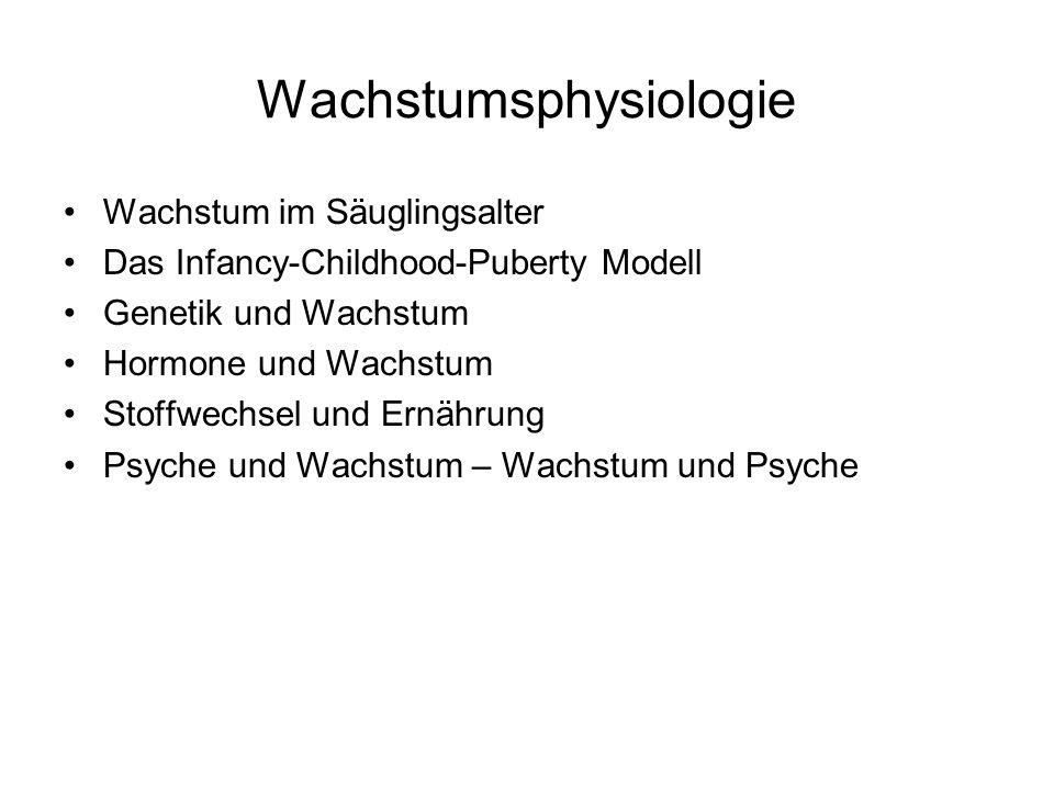 Wachstumsphysiologie