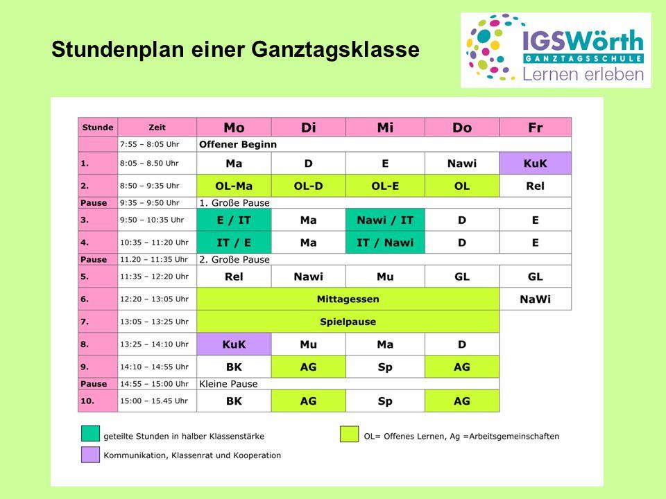 Stundenplan einer Ganztagsklasse