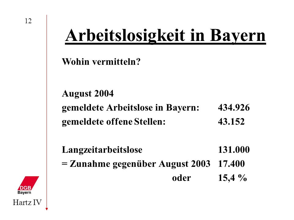 Arbeitslosigkeit in Bayern