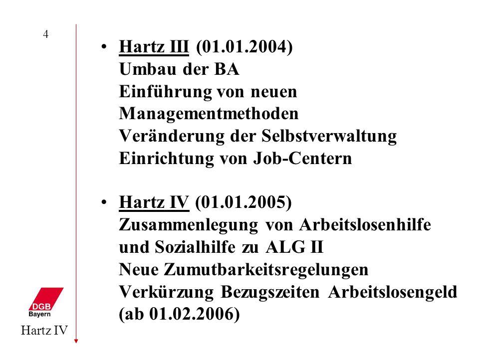 4 Hartz III (01.01.2004) Umbau der BA Einführung von neuen Managementmethoden Veränderung der Selbstverwaltung Einrichtung von Job-Centern.