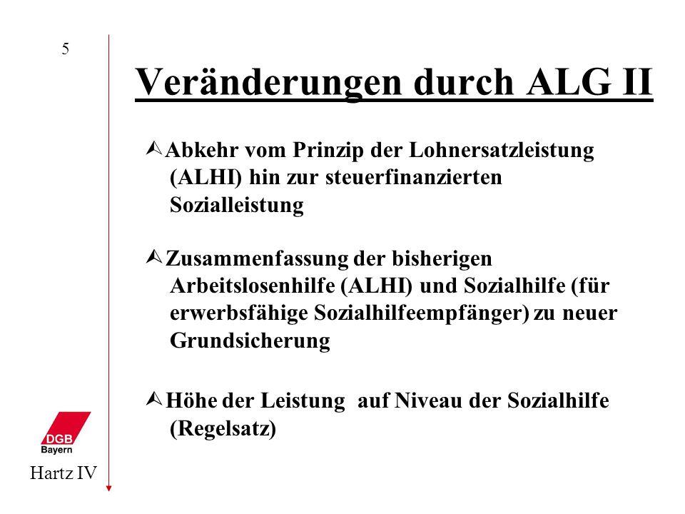 Veränderungen durch ALG II