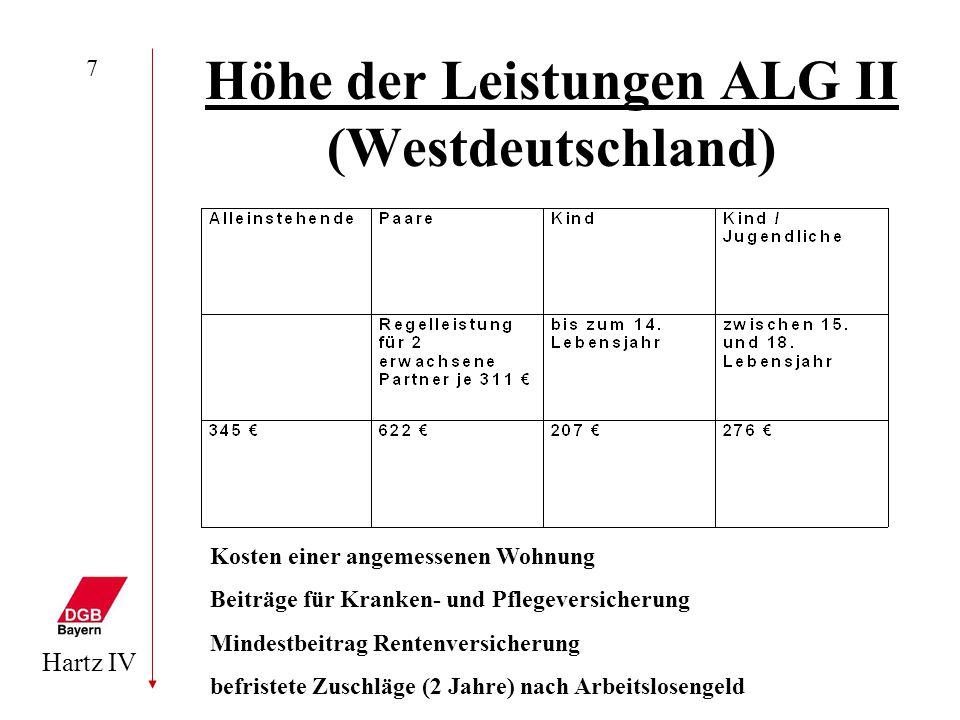Höhe der Leistungen ALG II (Westdeutschland)