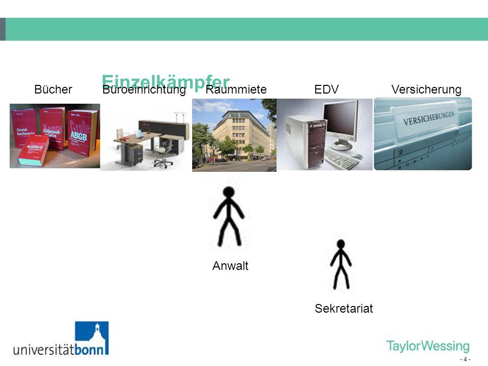 Einzelkämpfer Bücher Büroeinrichtung Raummiete EDV Versicherung Anwalt