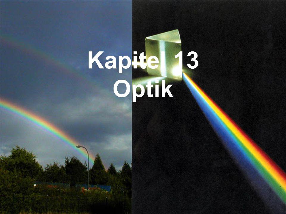 Kapitel 13 Optik Kapitel 13 Optik