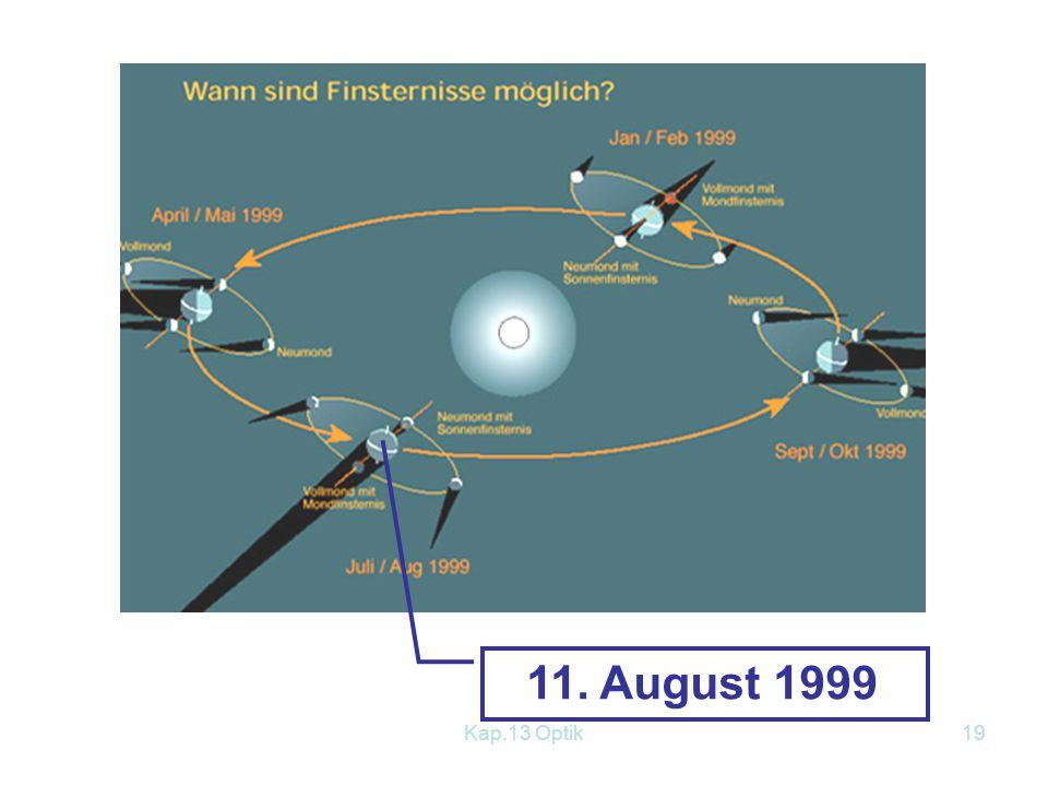 11. August 1999 Kap.13 Optik