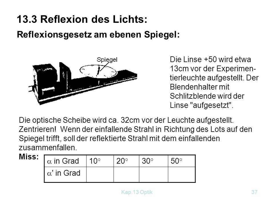 13.3 Reflexion des Lichts: Reflexionsgesetz am ebenen Spiegel: