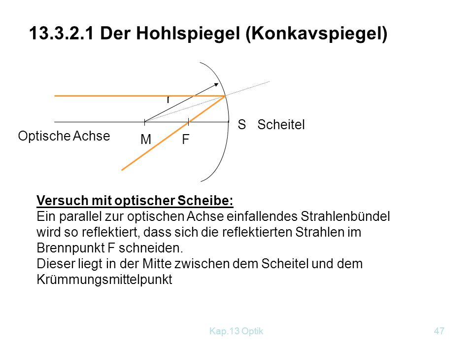 13.3.2.1 Der Hohlspiegel (Konkavspiegel)