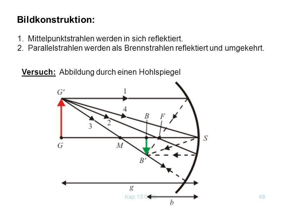 Bildkonstruktion: Mittelpunktstrahlen werden in sich reflektiert.