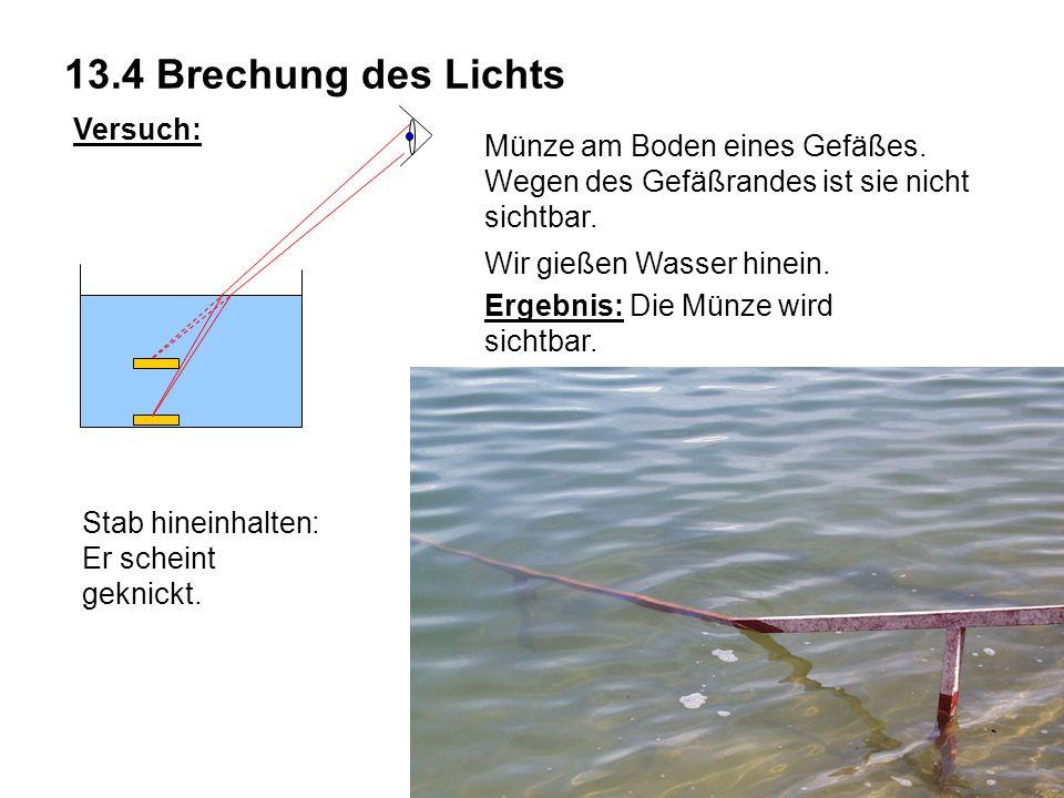 13.4 Brechung des Lichts Versuch: