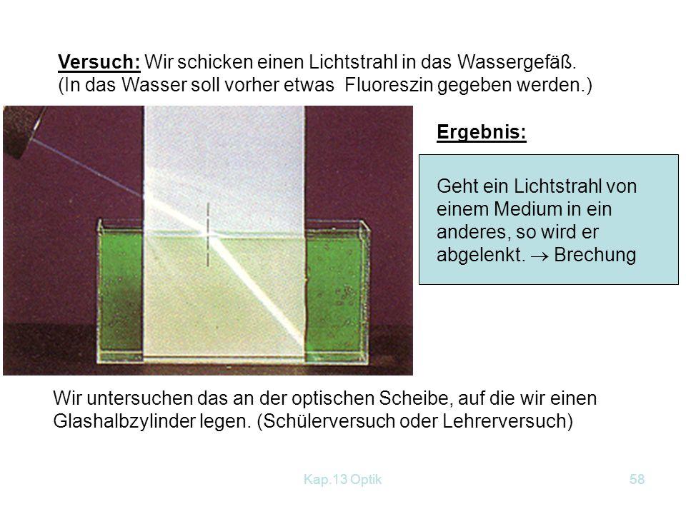 Versuch: Wir schicken einen Lichtstrahl in das Wassergefäß