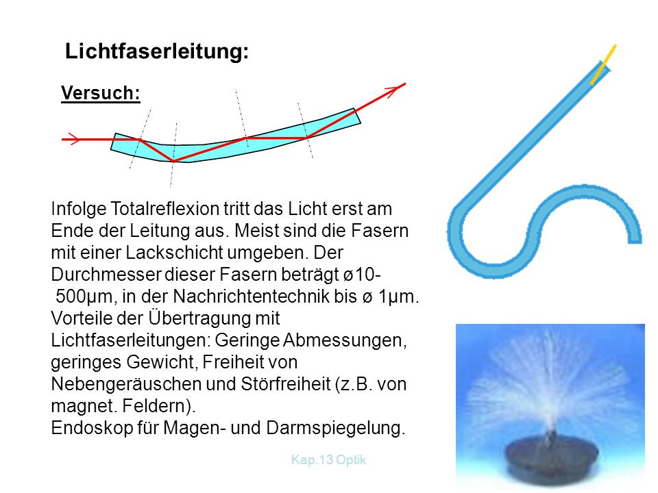 Lichtfaserleitung: Versuch: