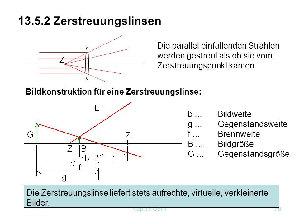 13.5.2 Zerstreuungslinsen Die parallel einfallenden Strahlen werden gestreut als ob sie vom Zerstreuungspunkt kämen.