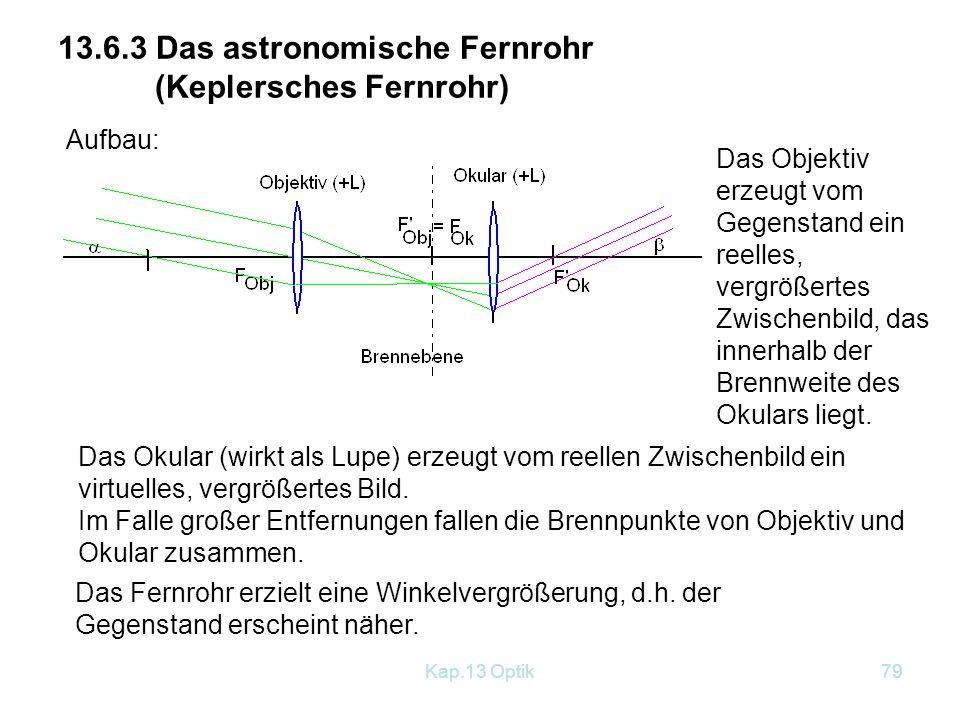 13.6.3 Das astronomische Fernrohr (Keplersches Fernrohr)