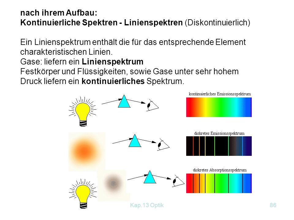Kontinuierliche Spektren - Linienspektren (Diskontinuierlich)