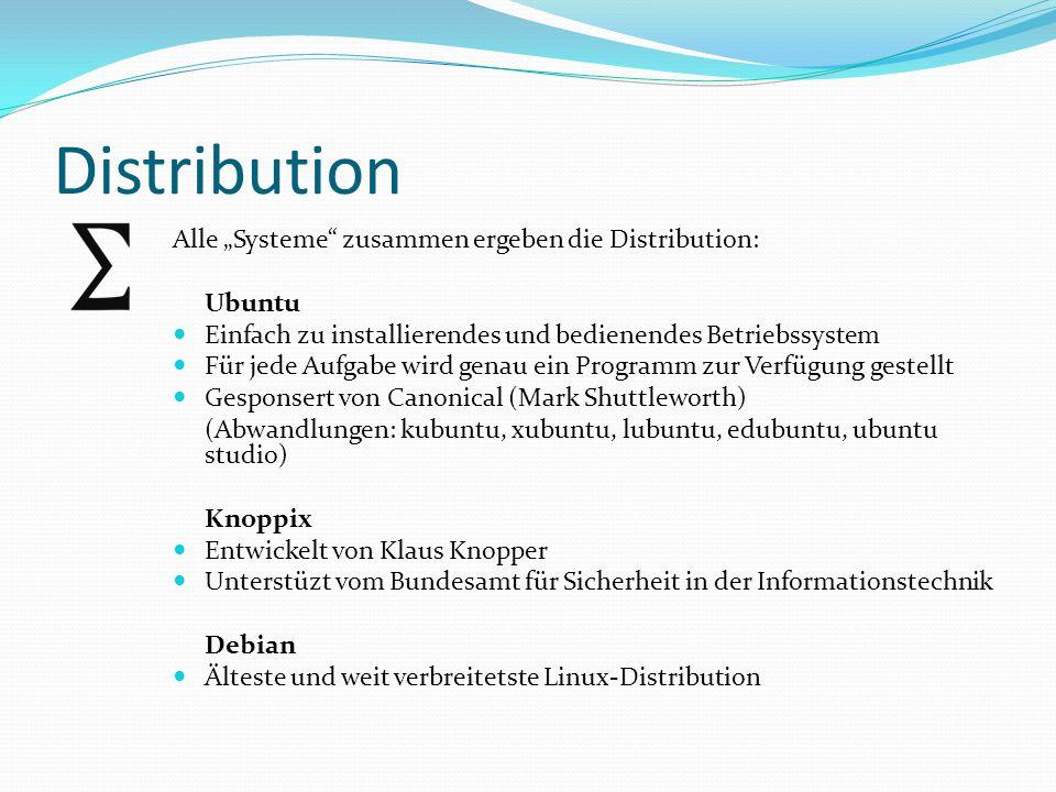 """Distribution Alle """"Systeme zusammen ergeben die Distribution: Ubuntu"""