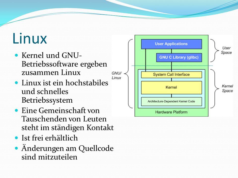 Linux Kernel und GNU-Betriebssoftware ergeben zusammen Linux