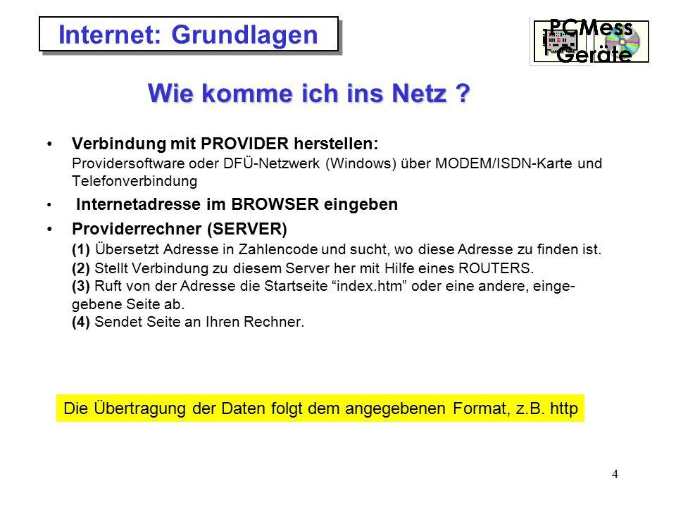 Internet: Grundlagen Wie komme ich ins Netz