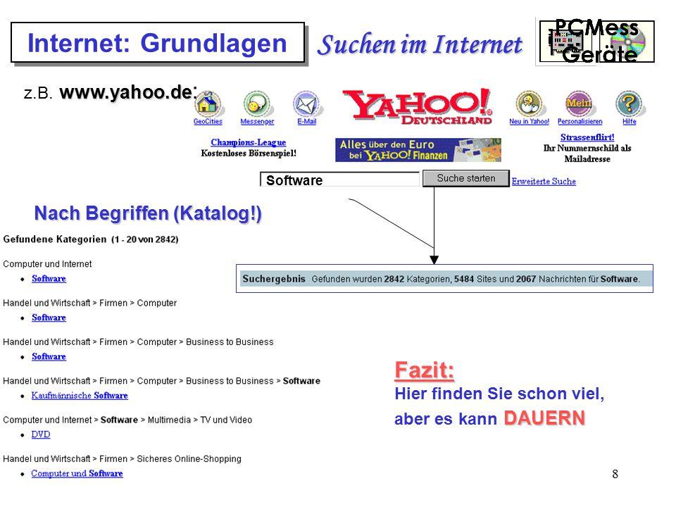 Suchen im Internet Internet: Grundlagen