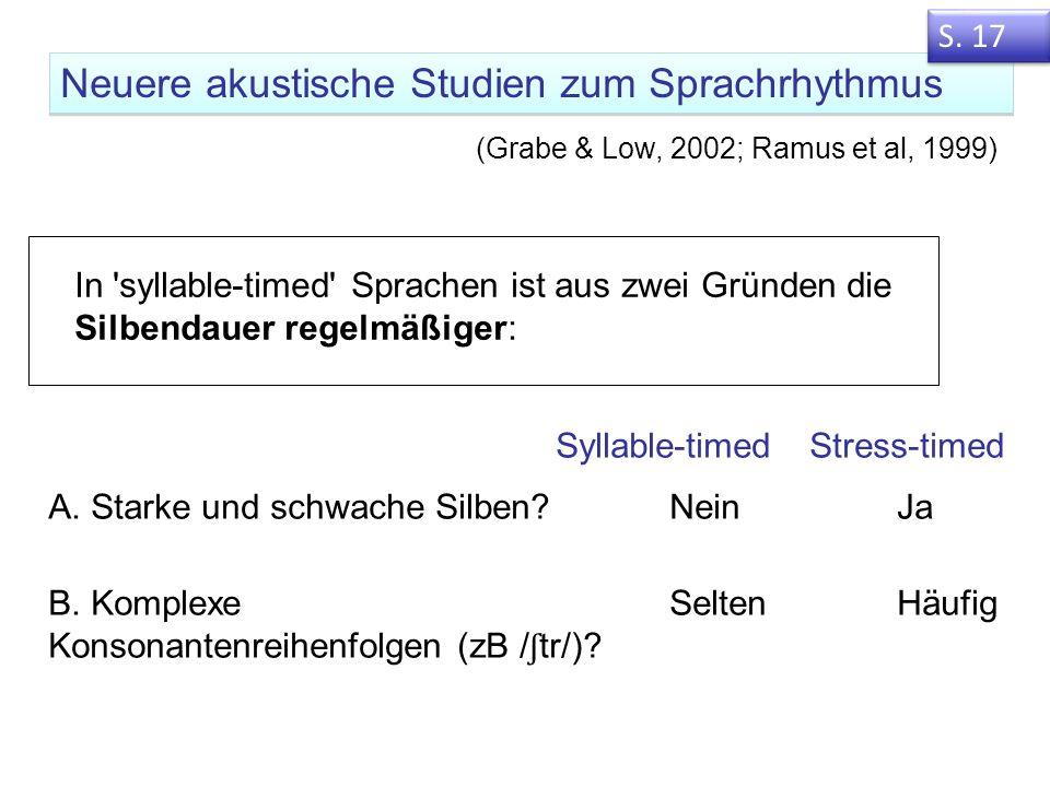Neuere akustische Studien zum Sprachrhythmus