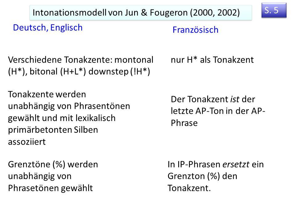 S. 5 Intonationsmodell von Jun & Fougeron (2000, 2002) Deutsch, Englisch. Französisch.
