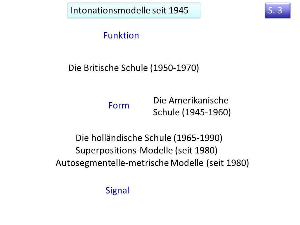 Intonationsmodelle seit 1945
