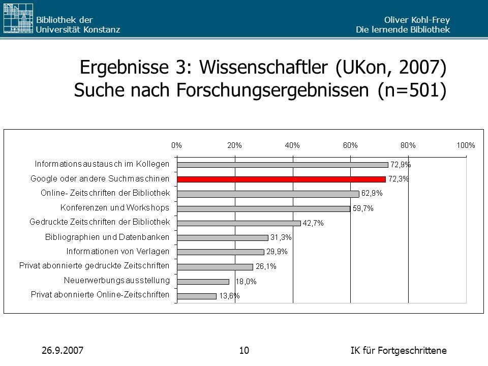 Ergebnisse 3: Wissenschaftler (UKon, 2007) Suche nach Forschungsergebnissen (n=501)
