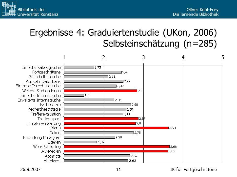 Ergebnisse 4: Graduiertenstudie (UKon, 2006) Selbsteinschätzung (n=285)