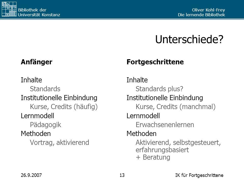 Unterschiede Anfänger Inhalte Standards Institutionelle Einbindung