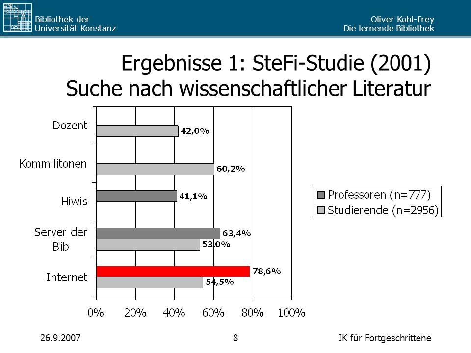 Ergebnisse 1: SteFi-Studie (2001) Suche nach wissenschaftlicher Literatur