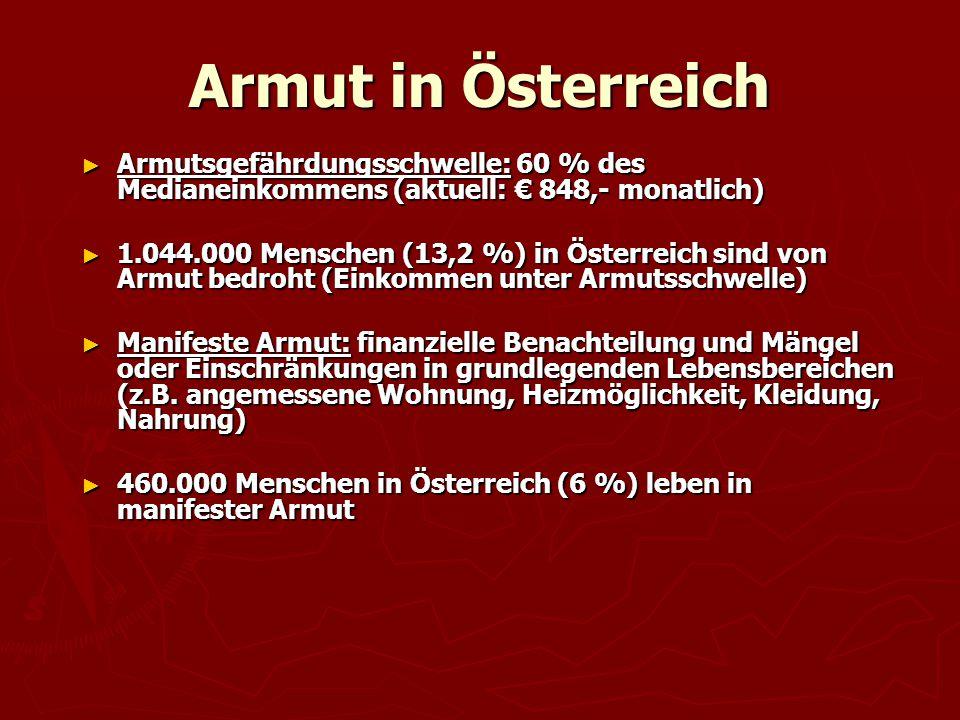 Armut in Österreich Armutsgefährdungsschwelle: 60 % des Medianeinkommens (aktuell: € 848,- monatlich)
