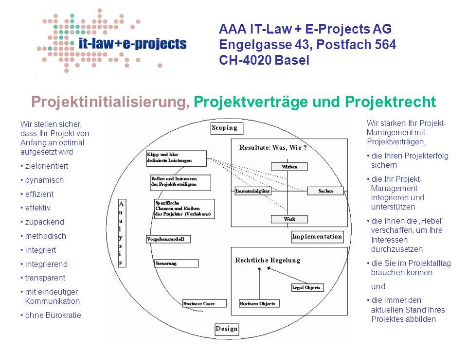 Projektinitialisierung, Projektverträge und Projektrecht