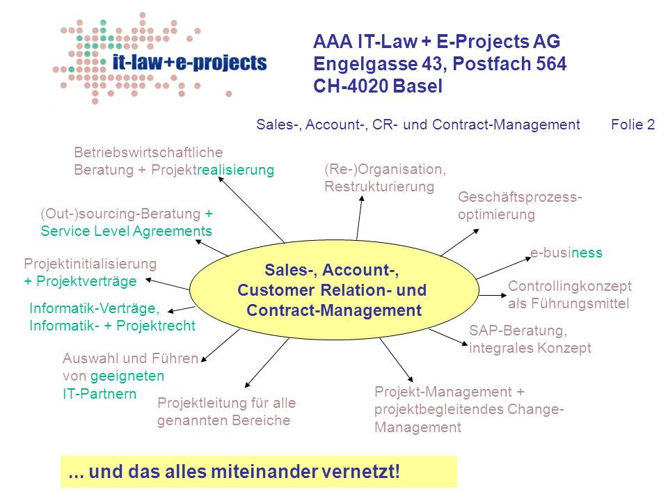 Sales-, Account-, Customer Relation- und Contract-Management