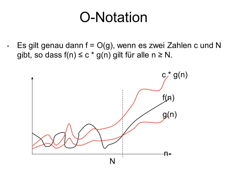 O-Notation Es gilt genau dann f = O(g), wenn es zwei Zahlen c und N gibt, so dass f(n) ≤ c * g(n) gilt für alle n ≥ N.