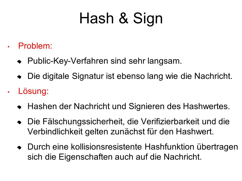 Hash & Sign Problem: Public-Key-Verfahren sind sehr langsam.