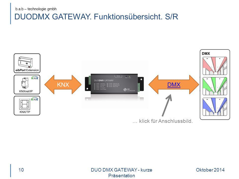 DUODMX GATEWAY. Funktionsübersicht. S/R