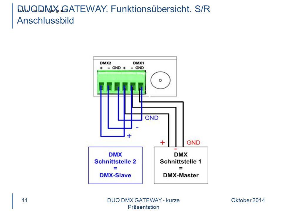 DUODMX GATEWAY. Funktionsübersicht. S/R Anschlussbild