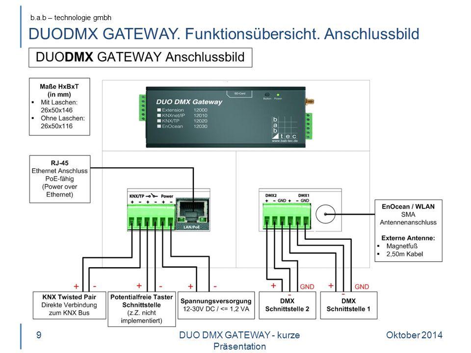 DUODMX GATEWAY. Funktionsübersicht. Anschlussbild