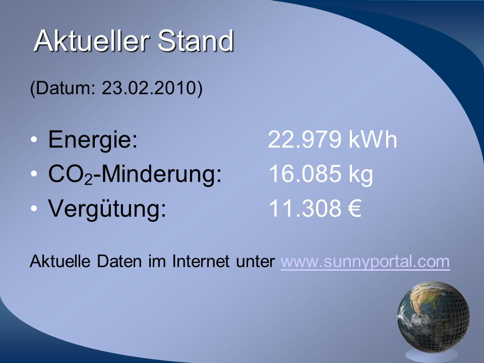 Aktueller Stand Energie: 22.979 kWh CO2-Minderung: 16.085 kg