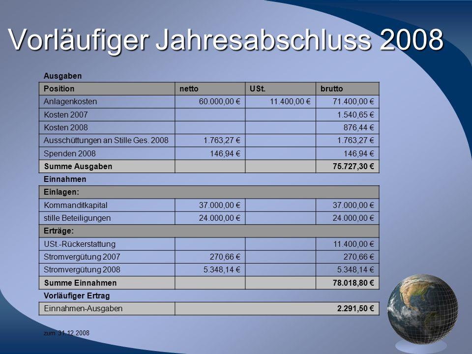 Vorläufiger Jahresabschluss 2008