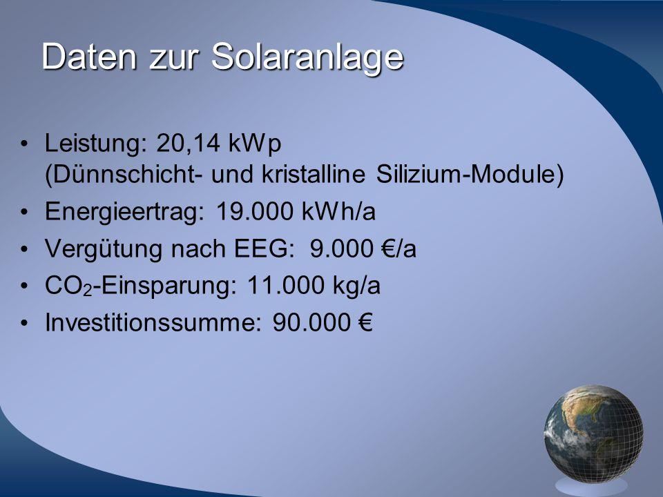 Daten zur Solaranlage Leistung: 20,14 kWp (Dünnschicht- und kristalline Silizium-Module) Energieertrag: 19.000 kWh/a.