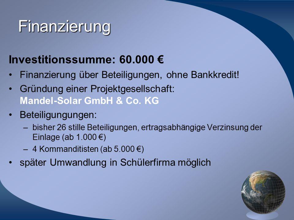 Finanzierung Investitionssumme: 60.000 €