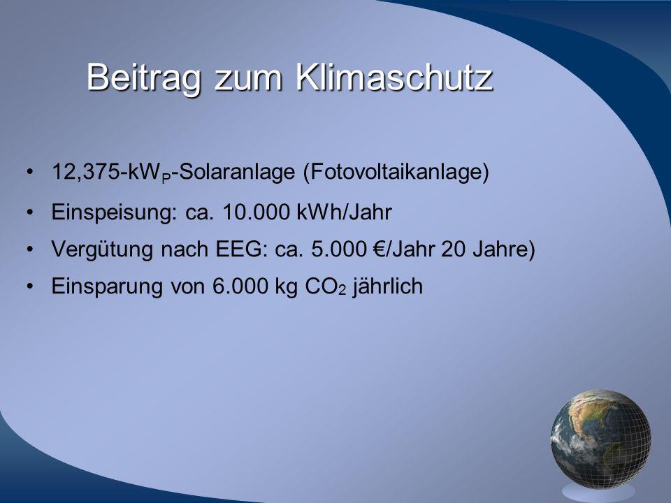 Beitrag zum Klimaschutz